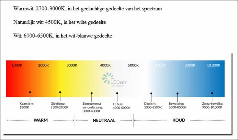 Consepto Hekwerk-Poortverlichting Poortlampen LED